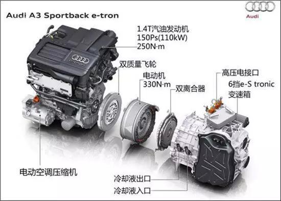 前瞻技术,汽车零部件,汽车混动技术,混动技术