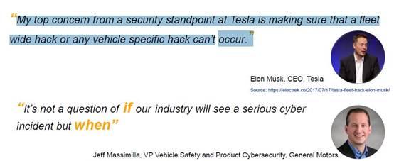 汽车网络安全